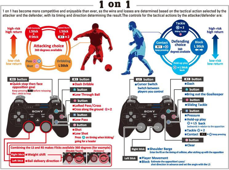 Controllers For Certain Football Players by sejfoooo - Meme